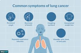 body ache lung cancer