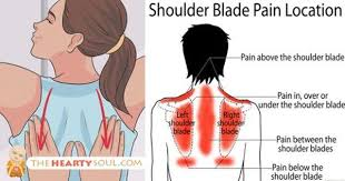 ache between shoulder blades