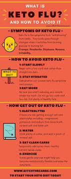 keto muscle aches