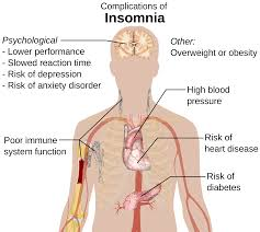insomnia and body aches
