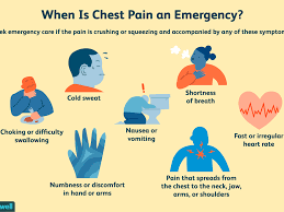 aching pain right side of chest