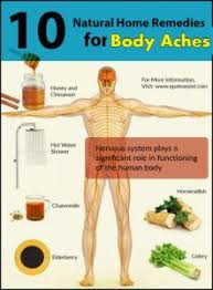 what causes body ache