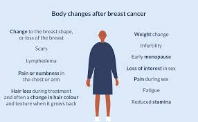 body ache after cancer treatment
