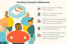 Body ache after quitting smoking
